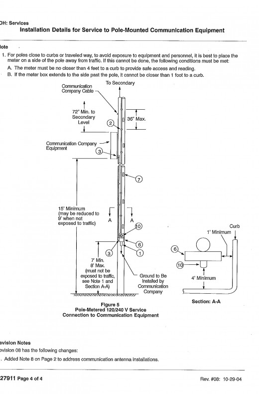 Pole Top Extensions Rls Cmc Inc